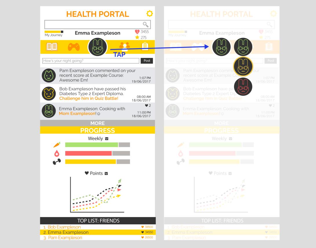 Elis-Minborg-Health-Portal